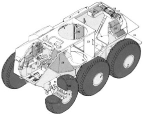 Wheeled Vehicle Platform