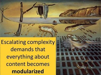 Content Modularity