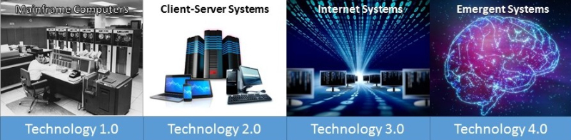 Technology 4.0 as Emergent Internet Systems
