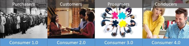 Consumer 4.0