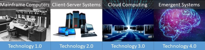 Technology 4.0