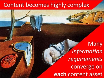 Content Complexity