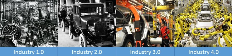 Industry 4.0 and the Stages of Industrial Evolution