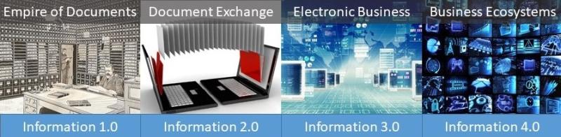 Information 4.0